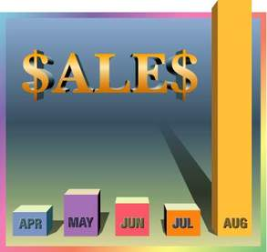 Good Sales Strategy is a Good Way to Accelerate Sales